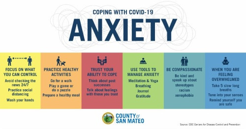 Covid-19 Dealing with Anxiety